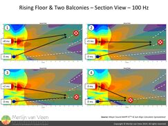 Riging Floor & Two Balconies - Section View - 100 Hz