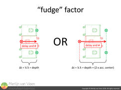 """fudge"" factor"