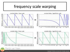 Frequency Scale Warping