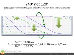 240° not 120° at 100 Hz
